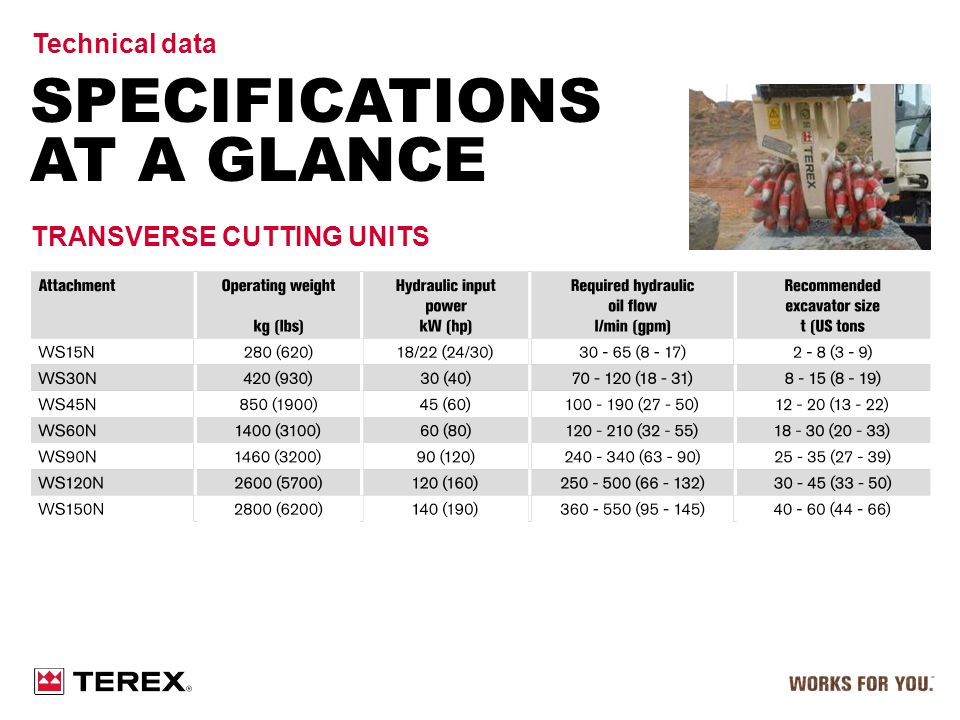 Technical data Specifications at a glance TRANSVERSE CUTTING UNITS