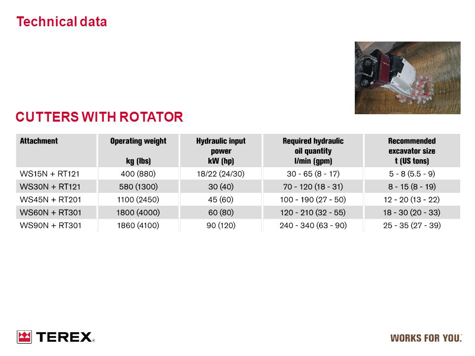 Technical data CUTTERS WITH ROTATOR