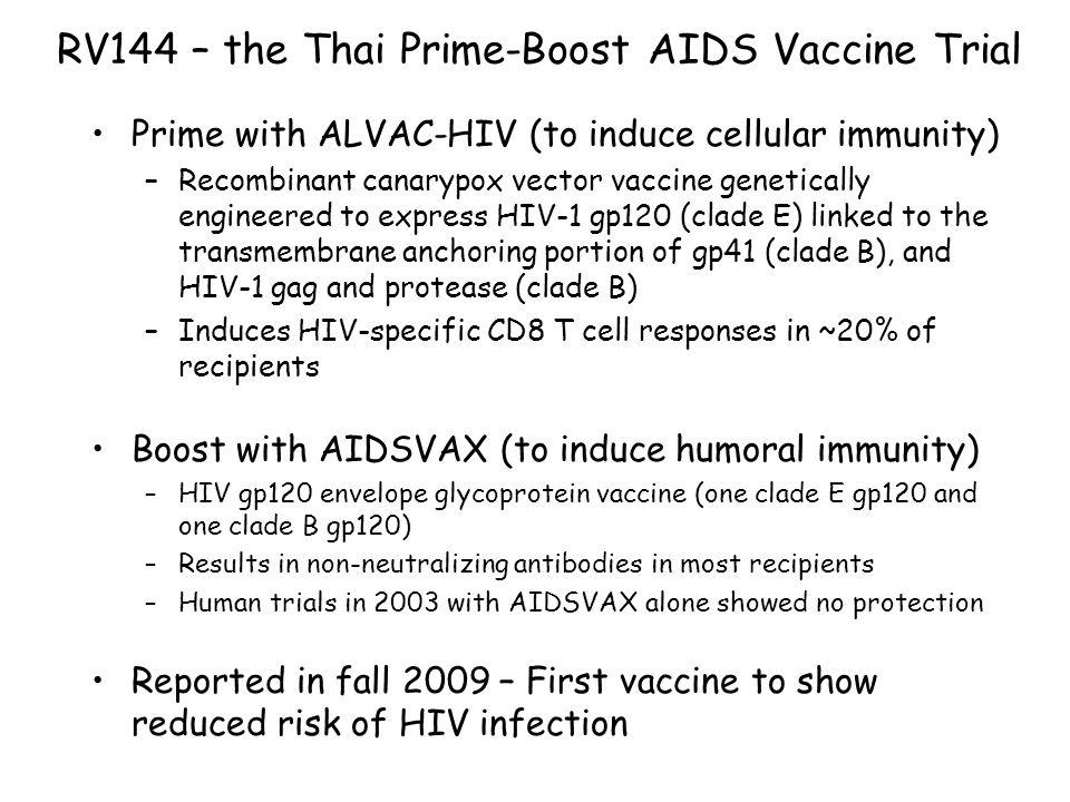 RV144 – the Thai Prime-Boost AIDS Vaccine Trial
