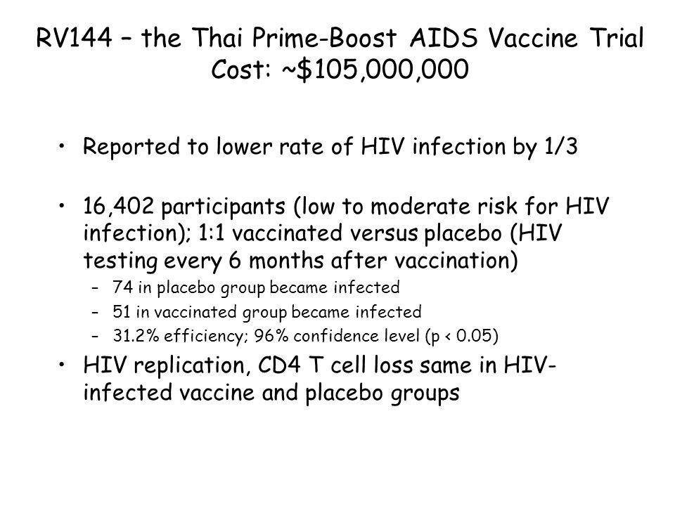 RV144 – the Thai Prime-Boost AIDS Vaccine Trial Cost: ~$105,000,000