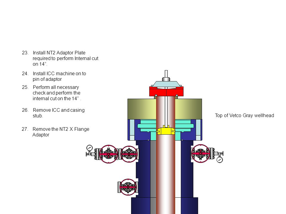 23. Install NT2 Adaptor Plate required to perform Internal cut on 14 .