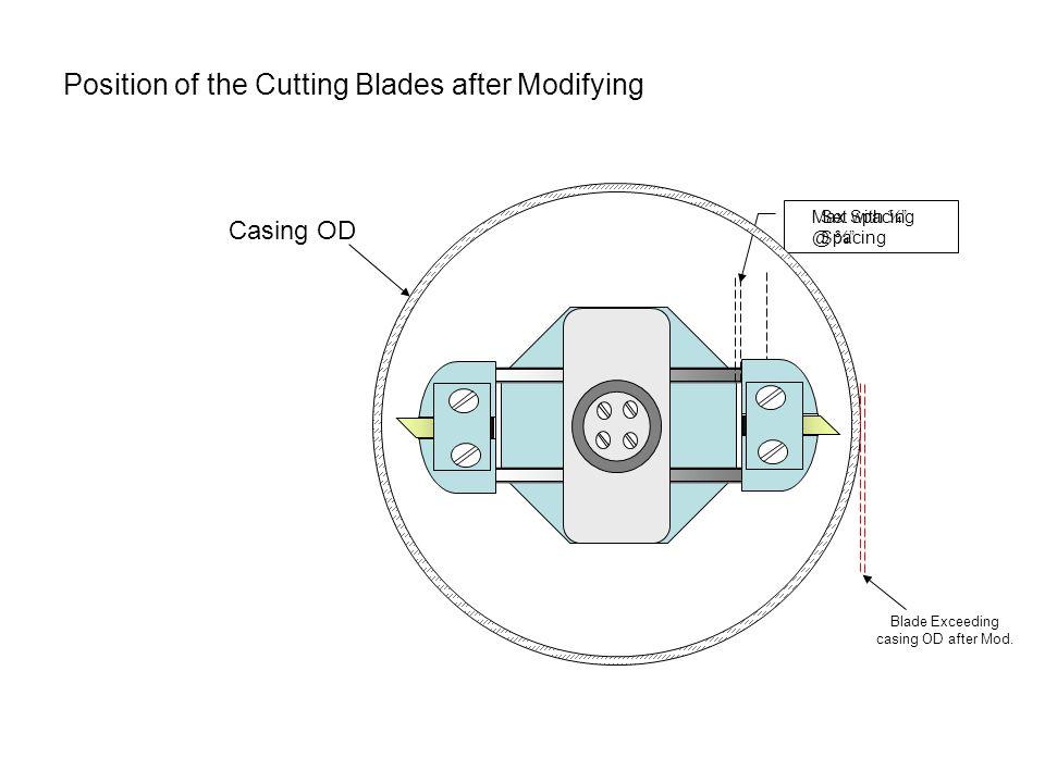 Blade Exceeding casing OD after Mod.
