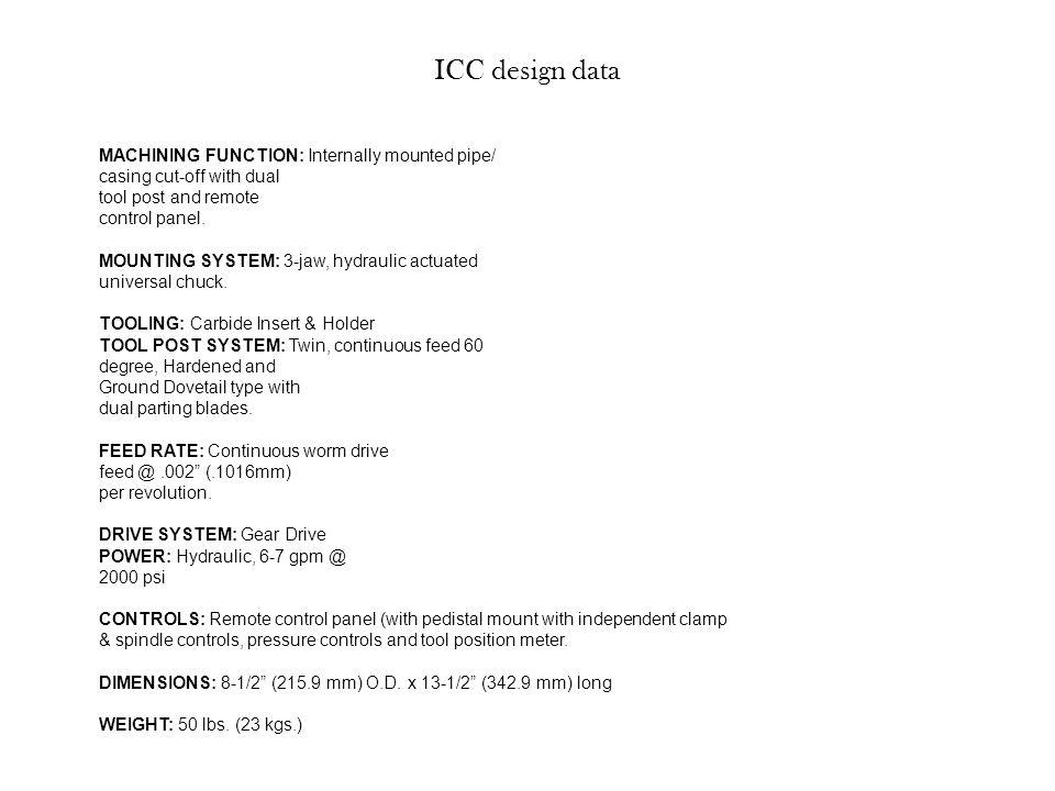 ICC design data