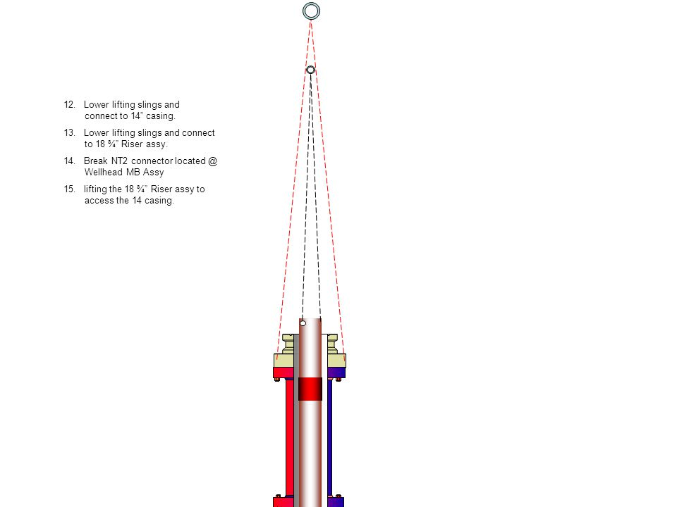 12. Lower lifting slings and connect to 14 casing.