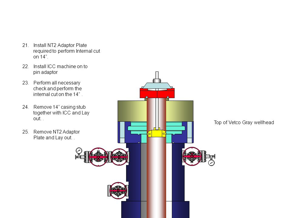 21. Install NT2 Adaptor Plate required to perform Internal cut on 14 .