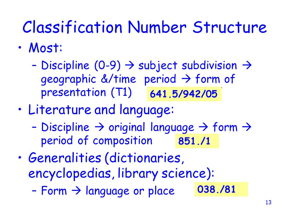 Classification Number Structure