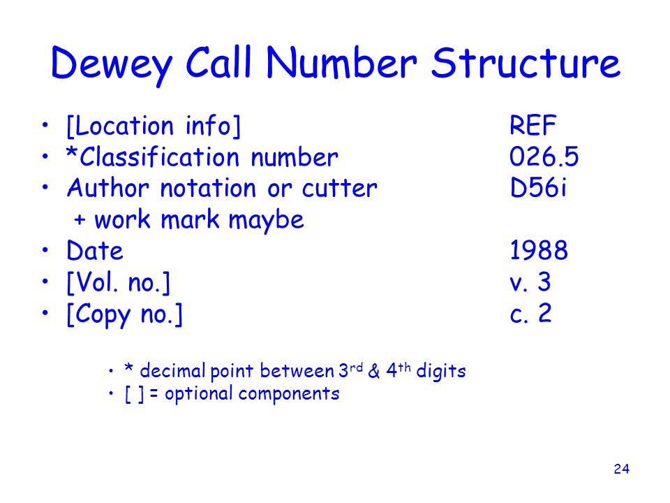 Dewey Call Number Structure