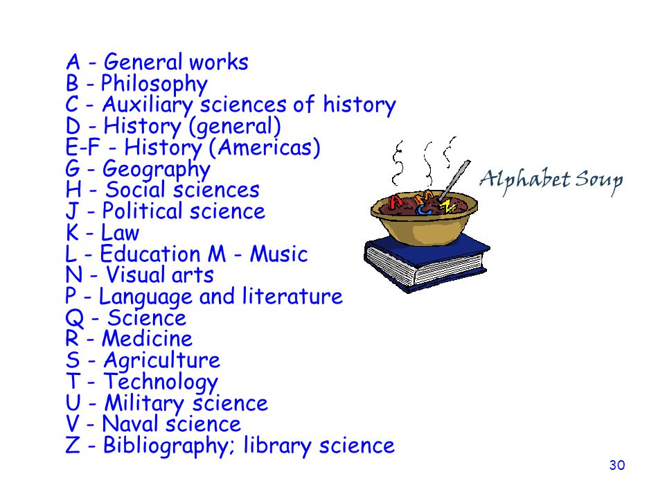 A - General works B - Philosophy C - Auxiliary sciences of history D - History (general) E-F - History (Americas) G - Geography H - Social sciences J - Political science K - Law L - Education M - Music N - Visual arts P - Language and literature Q - Science R - Medicine S - Agriculture T - Technology U - Military science V - Naval science Z - Bibliography; library science