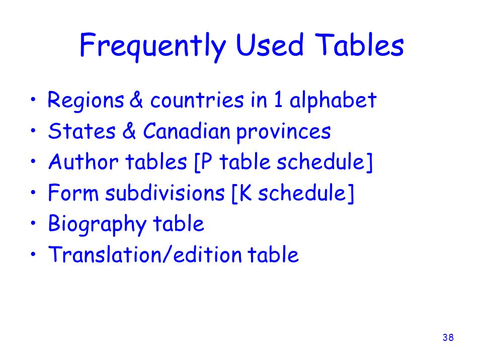 Frequently Used Tables