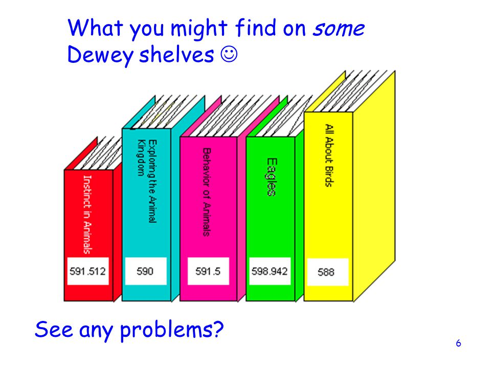 What you might find on some Dewey shelves 
