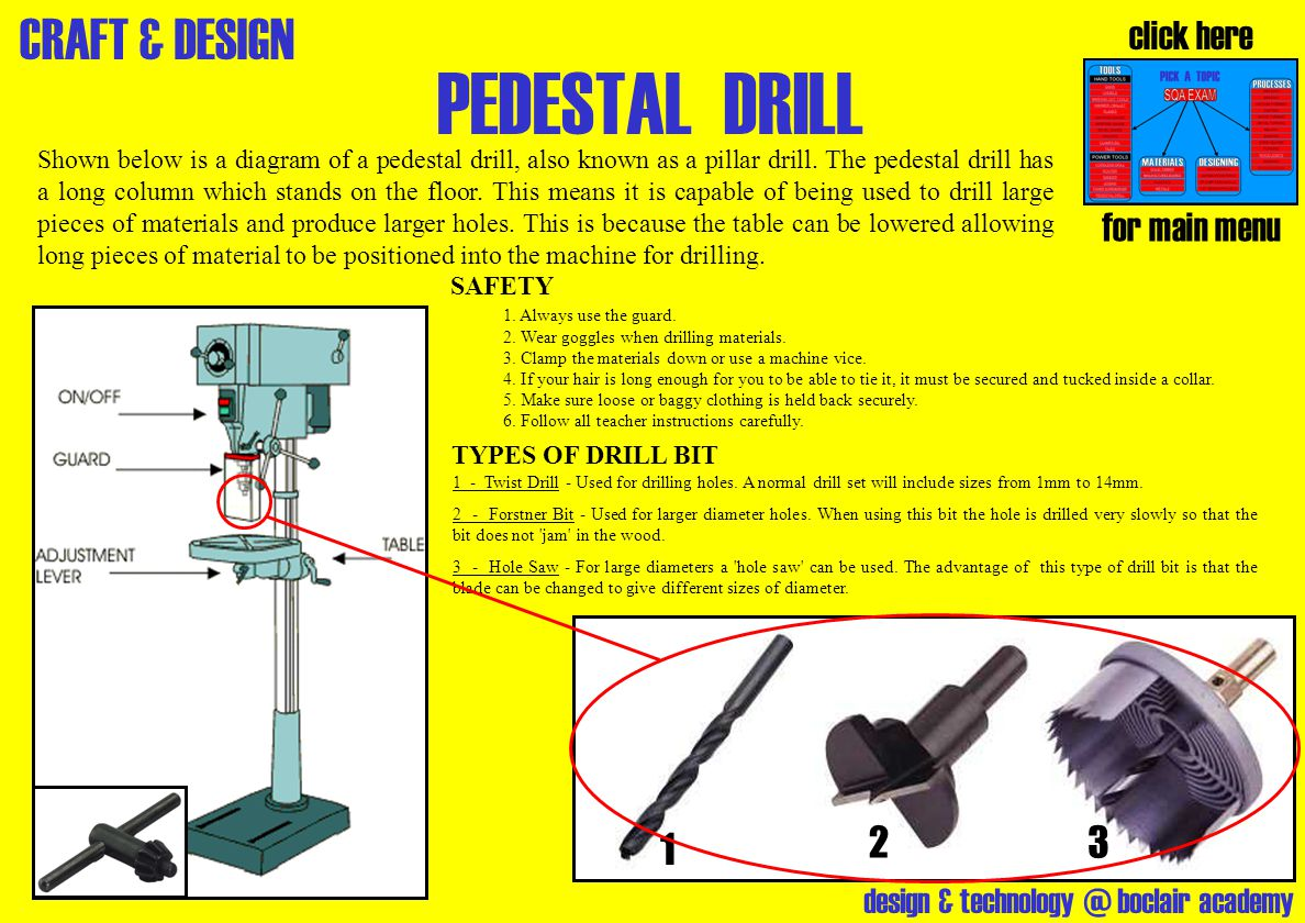 PEDESTAL DRILL click here for main menu 1 2 3