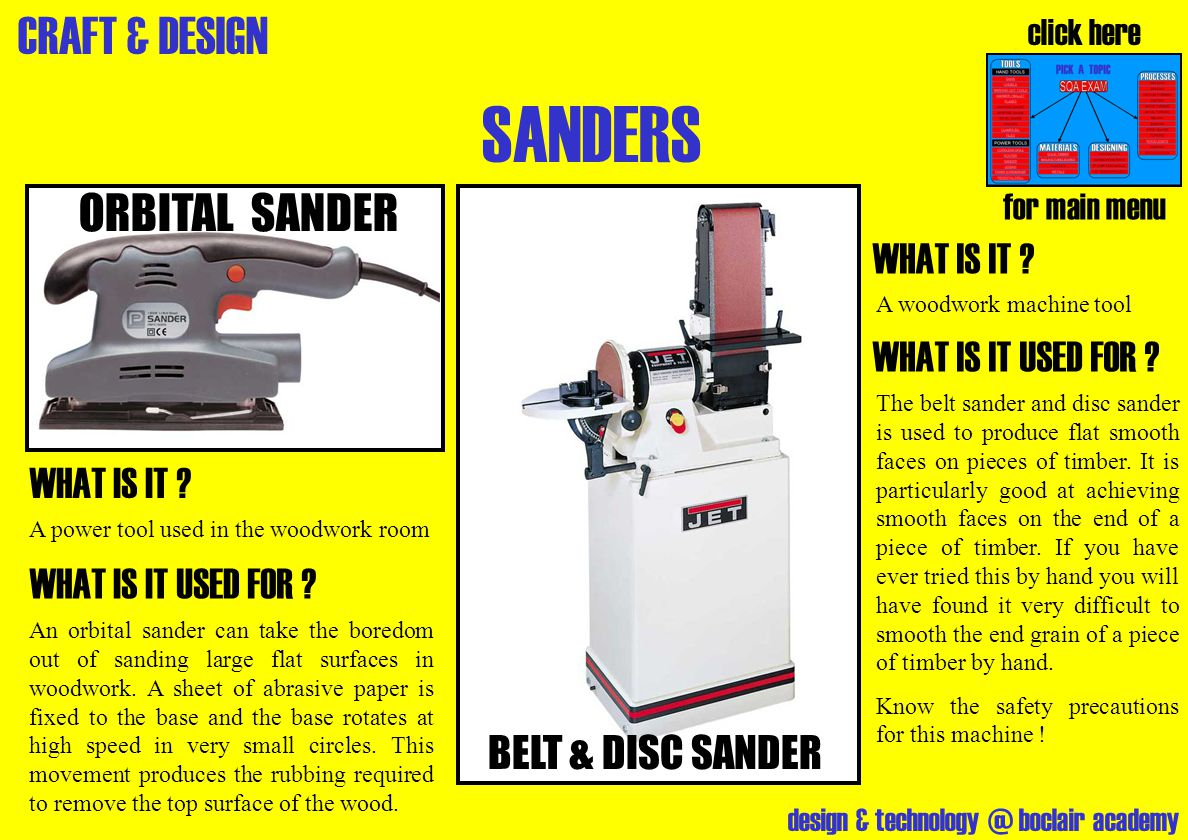 SANDERS ORBITAL SANDER WHAT IS IT WHAT IS IT USED FOR WHAT IS IT