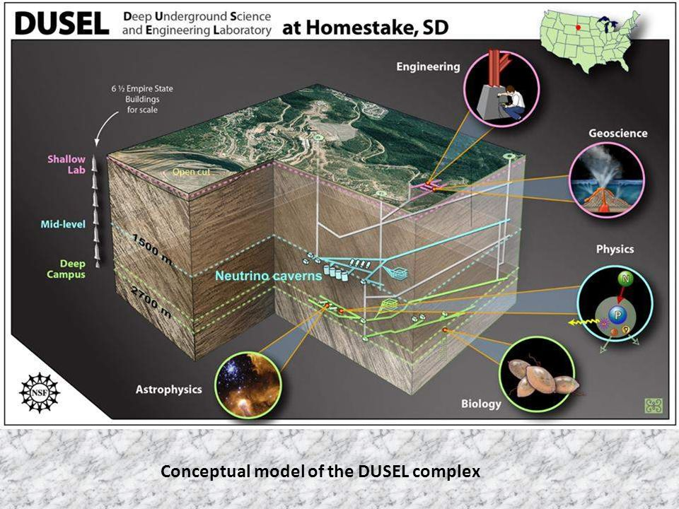 Conceptual model of the DUSEL complex