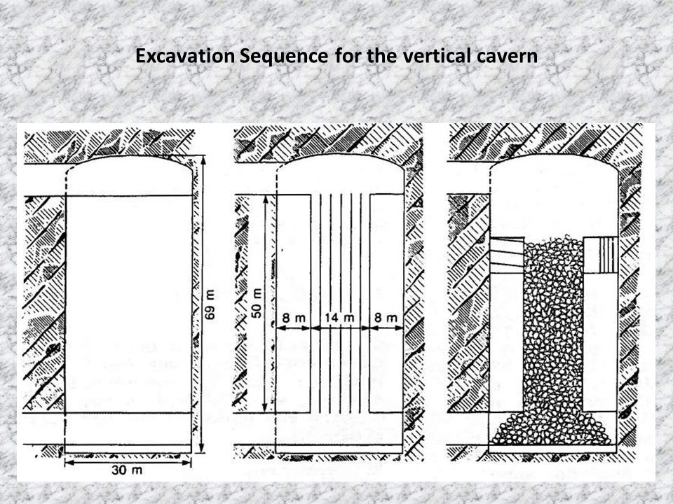 Excavation Sequence for the vertical cavern