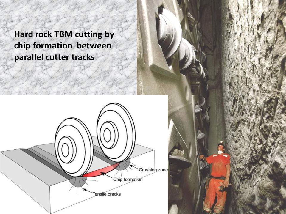 Hard rock TBM cutting by chip formation between parallel cutter tracks