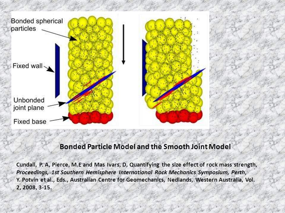 Bonded Particle Model and the Smooth Joint Model