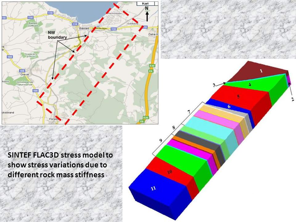 SINTEF FLAC3D stress model to show stress variations due to different rock mass stiffness