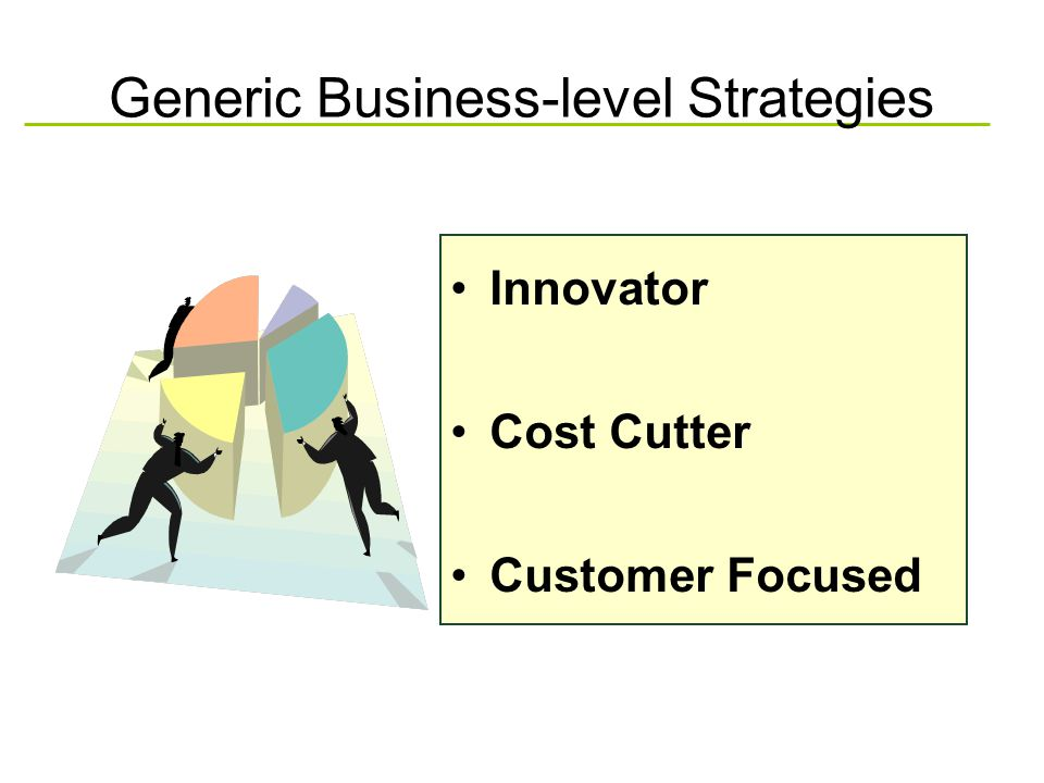 Generic Business-level Strategies