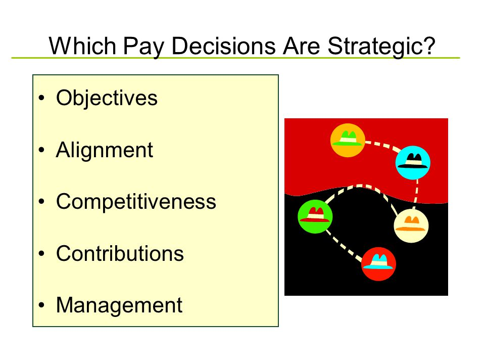Which Pay Decisions Are Strategic
