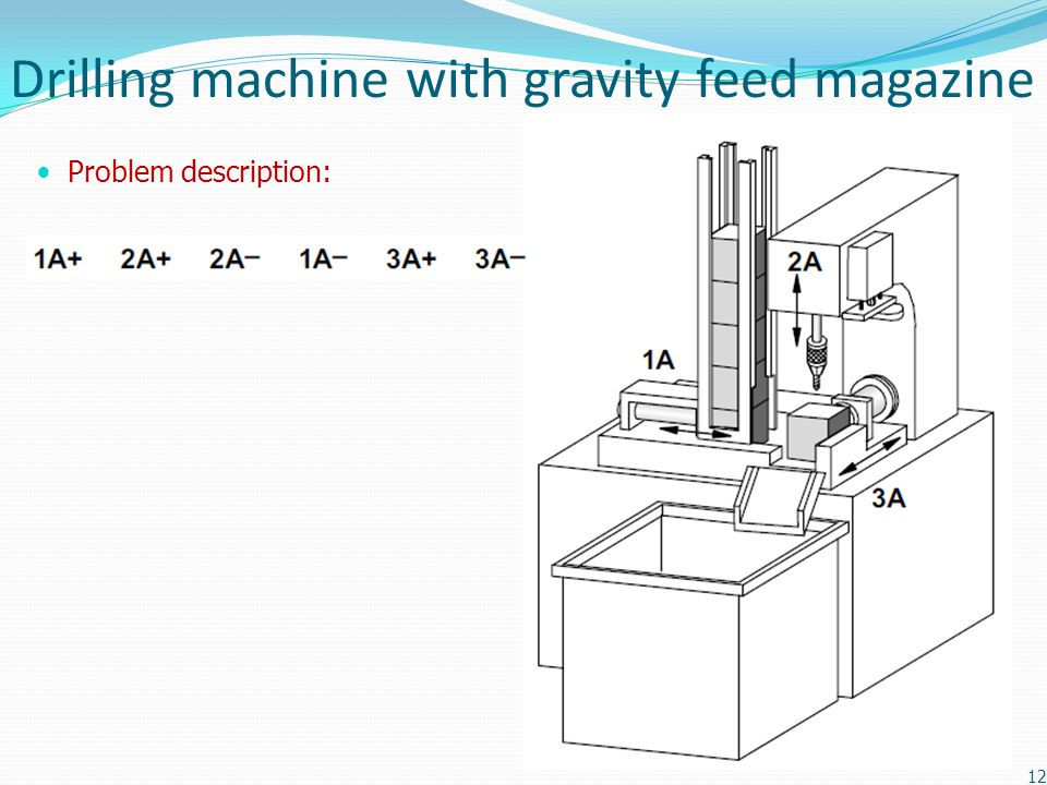 Drilling machine with gravity feed magazine