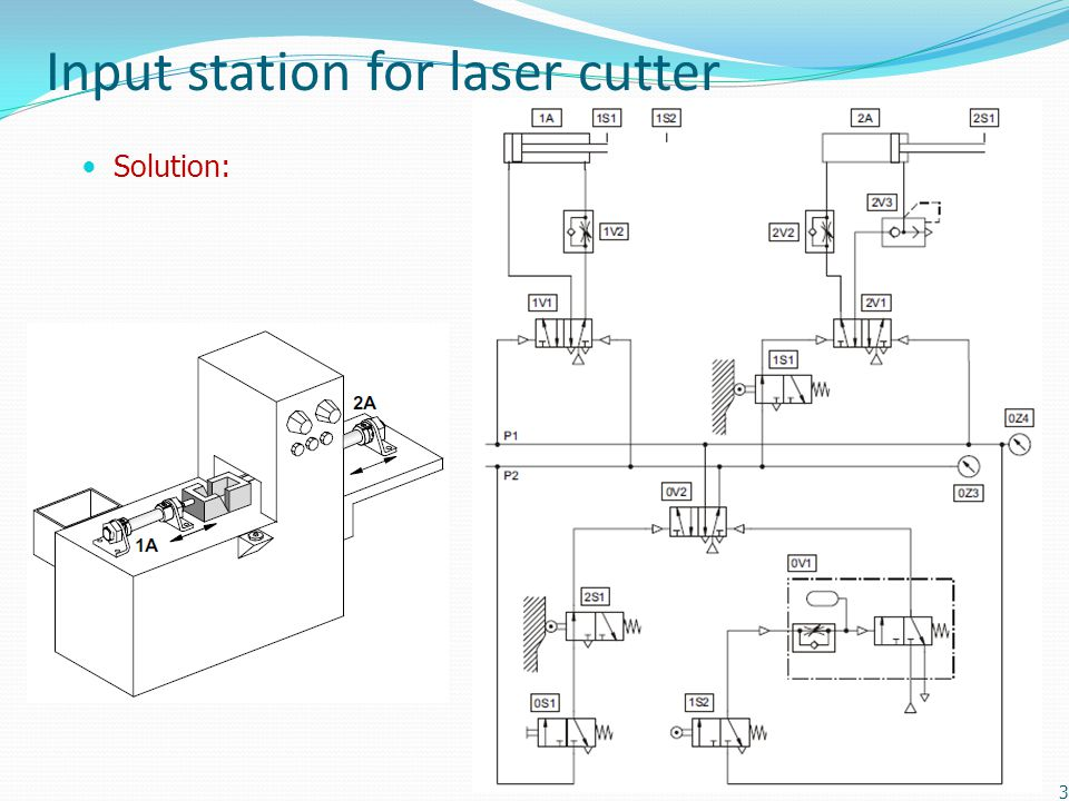 Input station for laser cutter