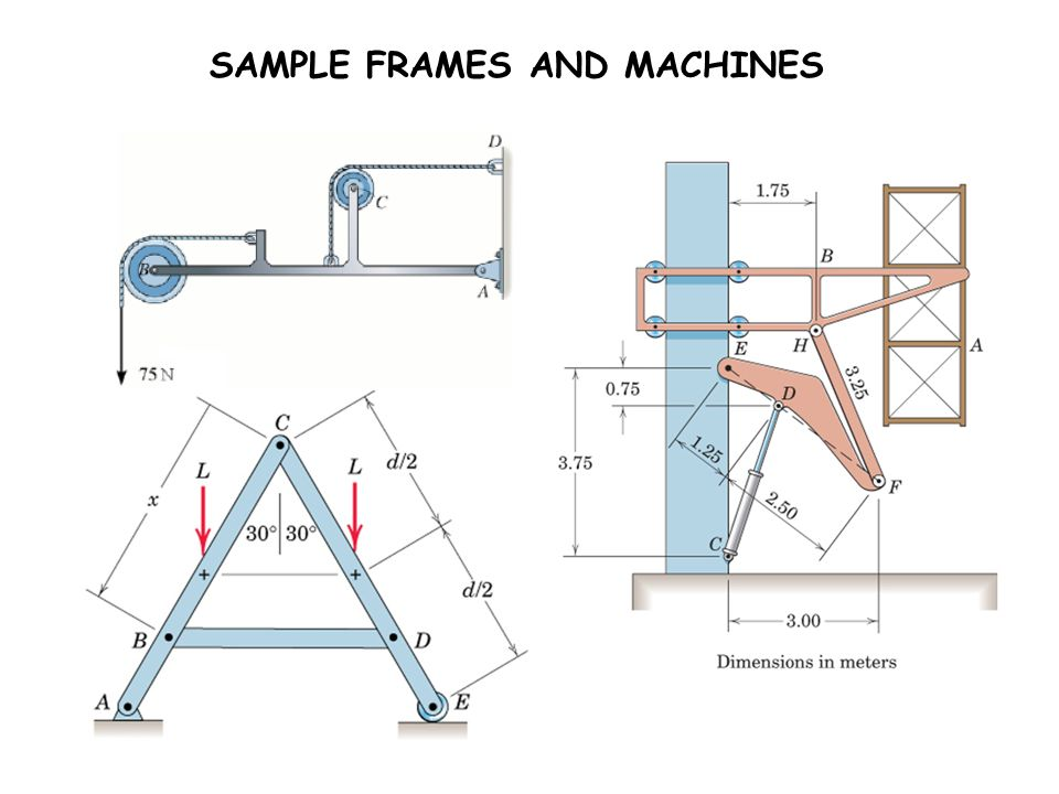 SAMPLE FRAMES AND MACHINES