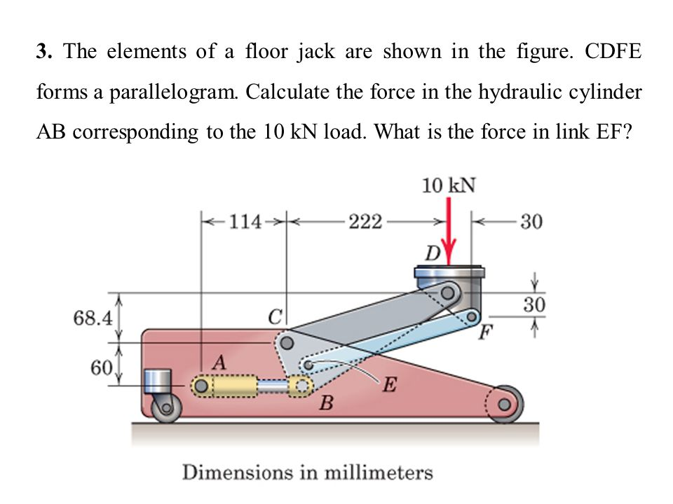 3. The elements of a floor jack are shown in the figure