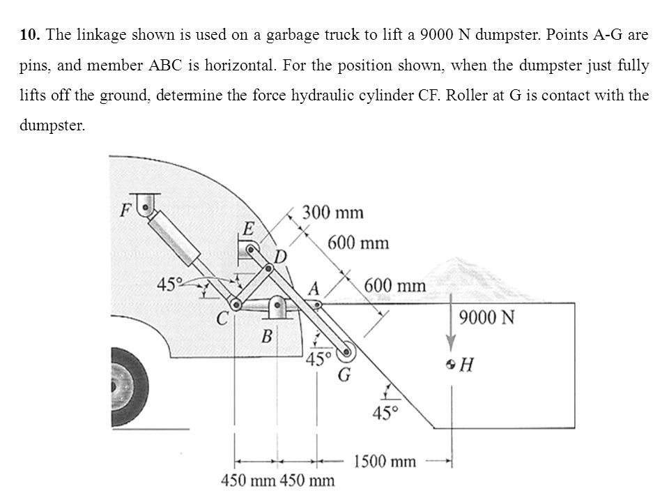 10. The linkage shown is used on a garbage truck to lift a 9000 N dumpster.