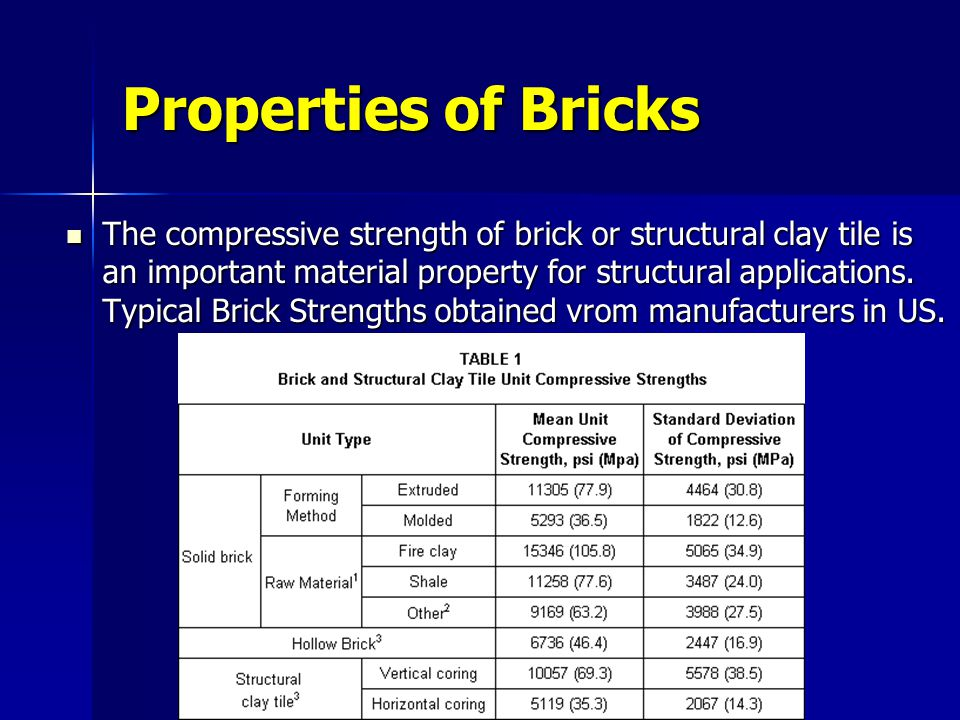 Burnt clay bricks properties best brick 2017 - Aac blocks vs clay bricks ...