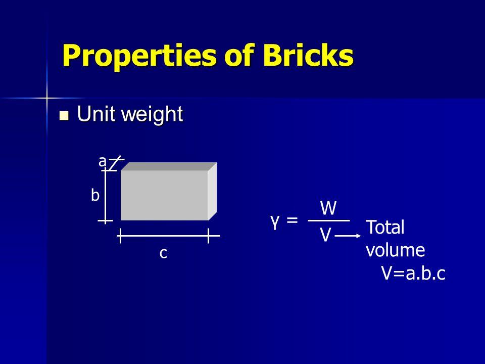 Properties of Bricks Unit weight a b c γ = W V Total volume V=a.b.c