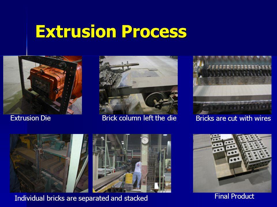 Extrusion Process Extrusion Die Brick column left the die