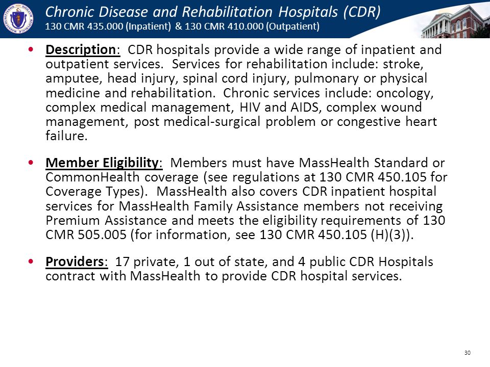 Chronic Disease and Rehabilitation Hospitals (CDR) 130 CMR 435