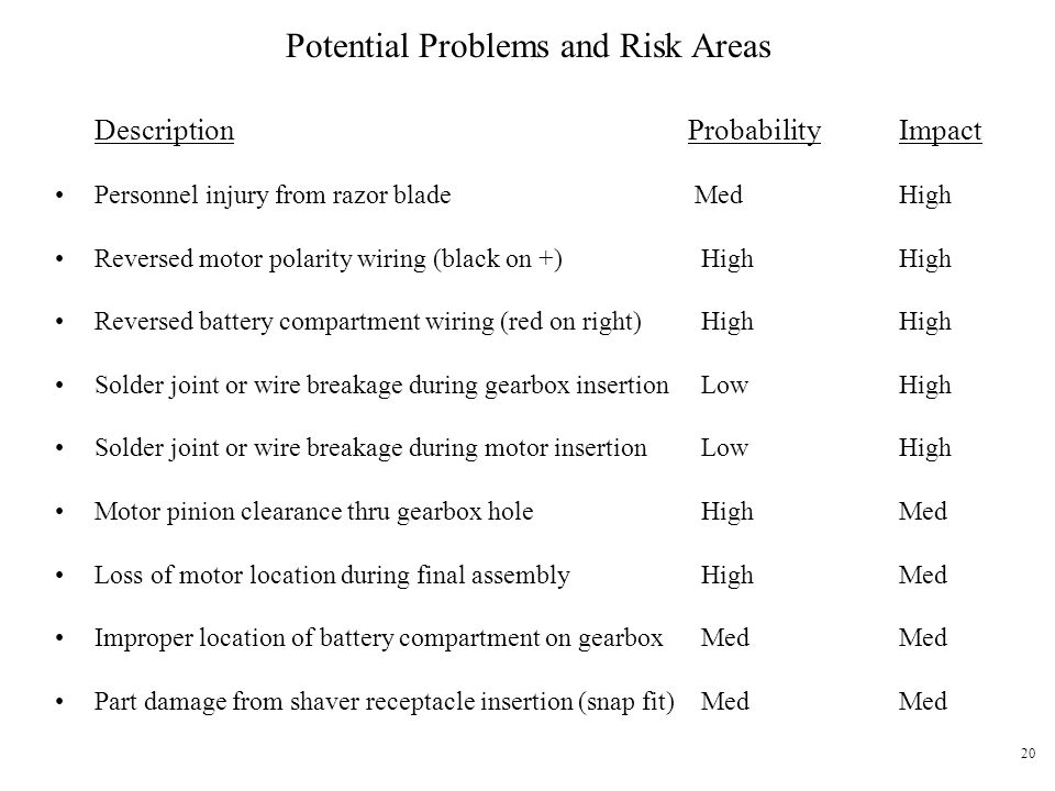 Potential Problems and Risk Areas