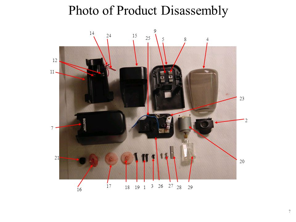 Photo of Product Disassembly