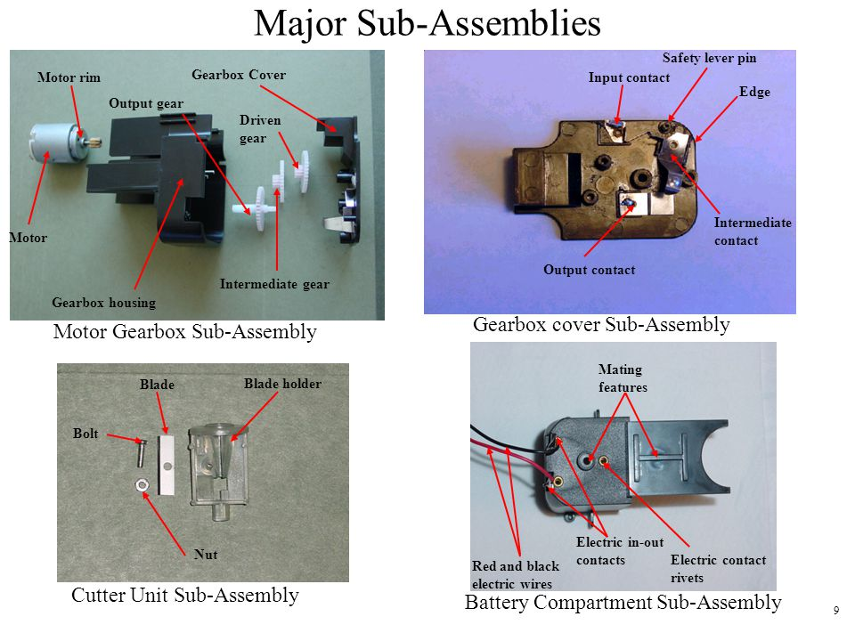 Major Sub-Assemblies Gearbox cover Sub-Assembly