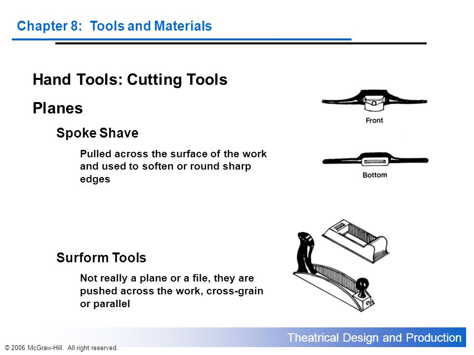 Hand Tools: Cutting Tools Planes