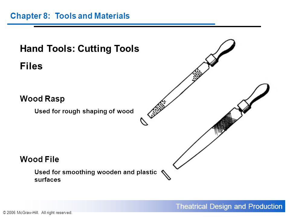 Hand Tools: Cutting Tools Files