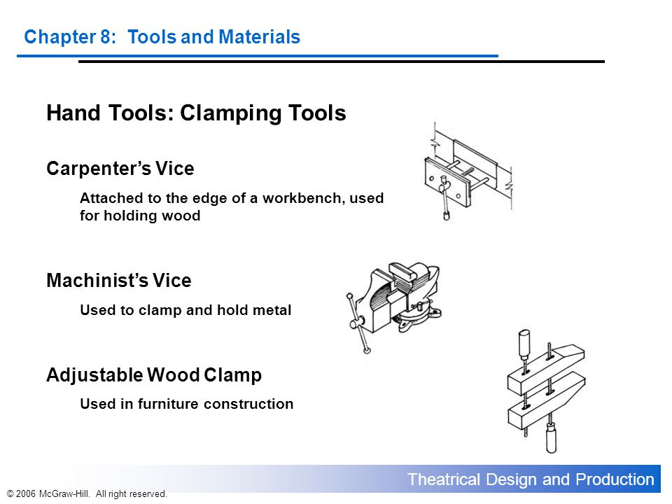 Hand Tools: Clamping Tools