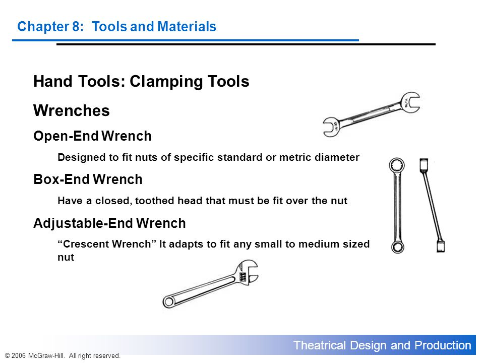 Hand Tools: Clamping Tools Wrenches