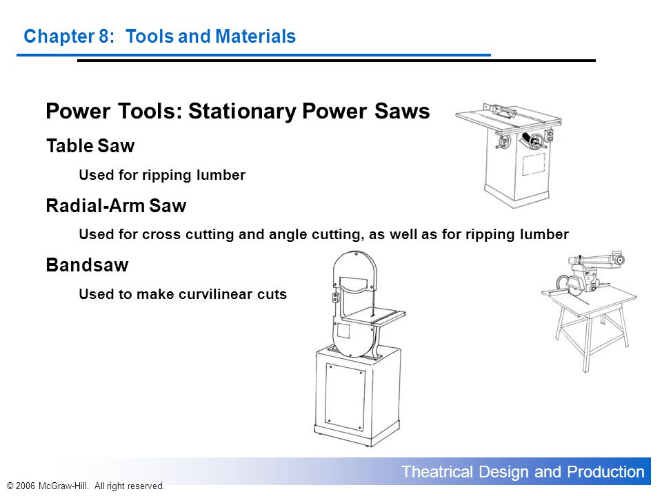 Power Tools: Stationary Power Saws