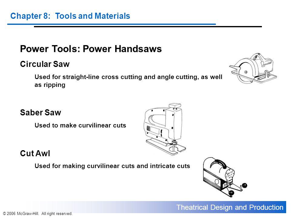 Power Tools: Power Handsaws
