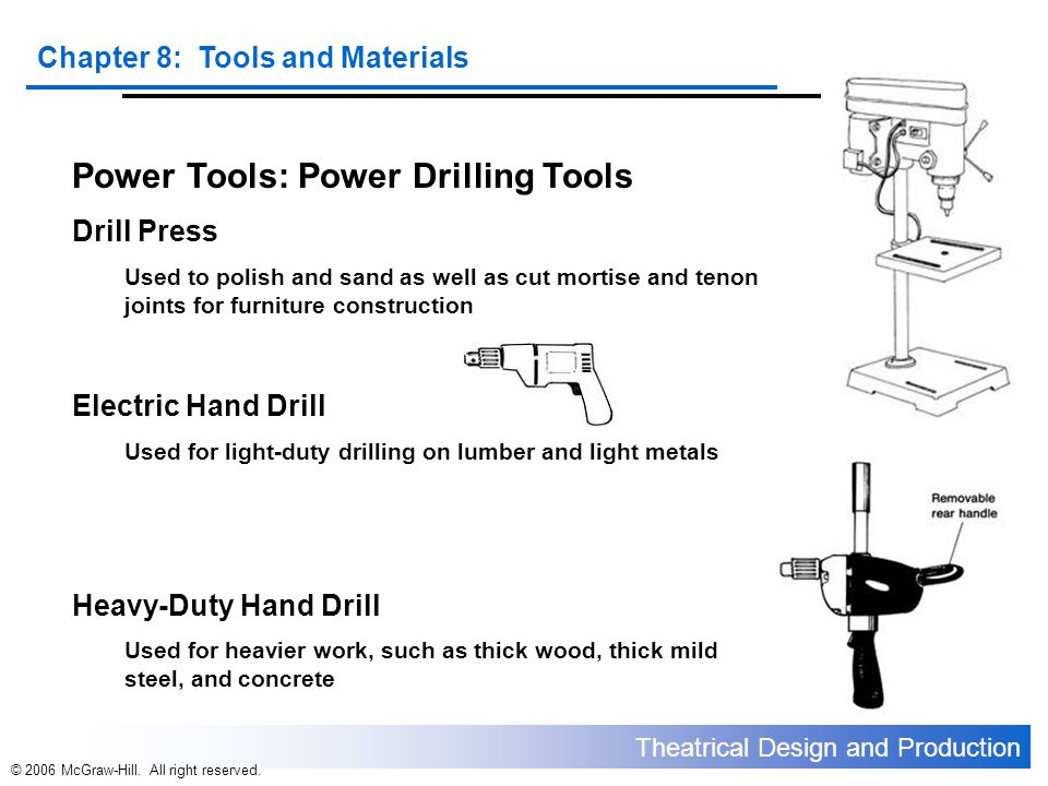 Power Tools: Power Drilling Tools