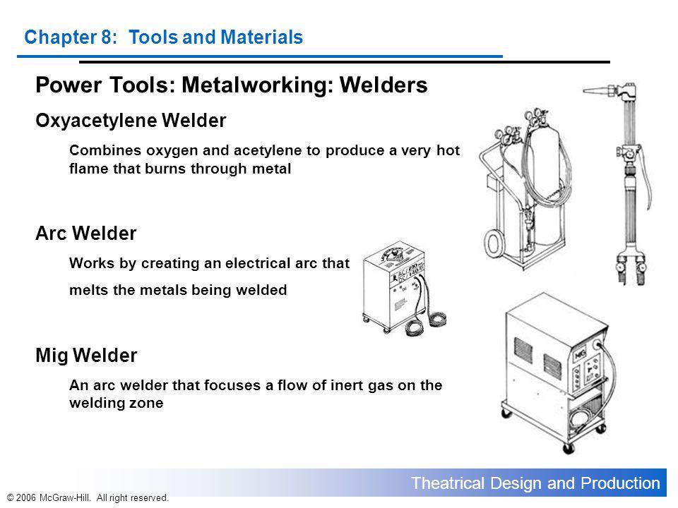 Power Tools: Metalworking: Welders