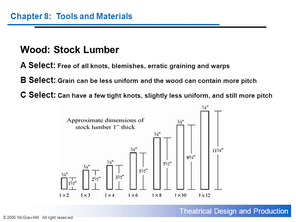 Wood: Stock Lumber A Select: Free of all knots, blemishes, erratic graining and warps.