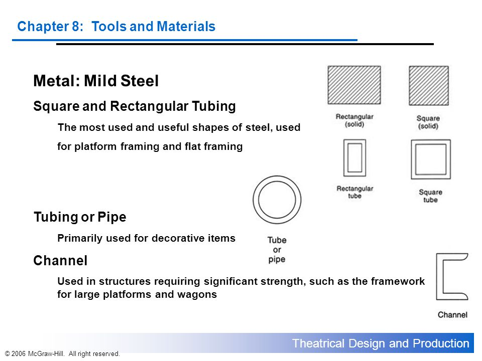 Metal: Mild Steel Square and Rectangular Tubing Tubing or Pipe Channel