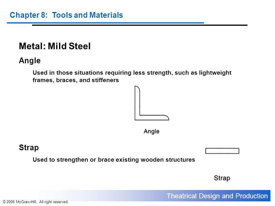Metal: Mild Steel Angle Strap