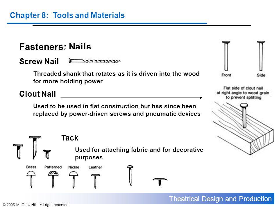 Fasteners: Nails Screw Nail Clout Nail Tack