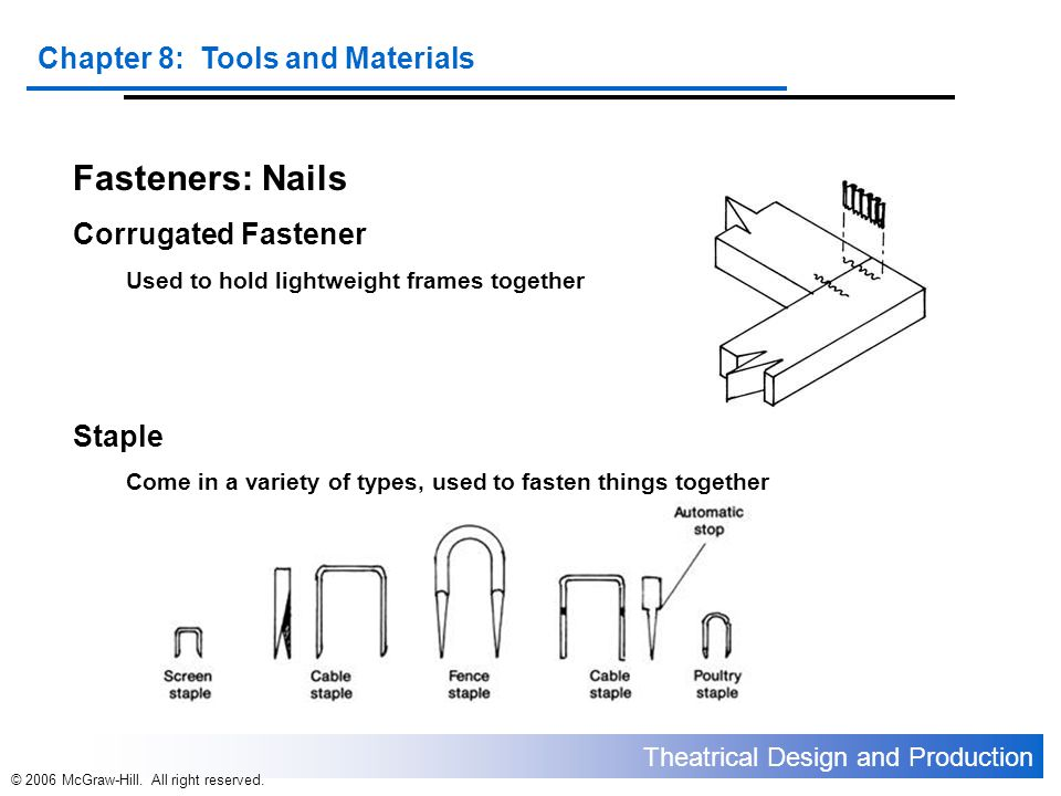 Fasteners: Nails Corrugated Fastener Staple