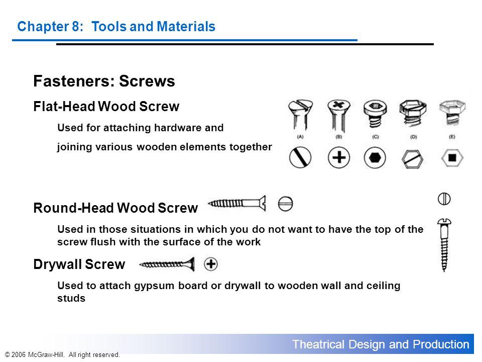 Fasteners: Screws Flat-Head Wood Screw Round-Head Wood Screw