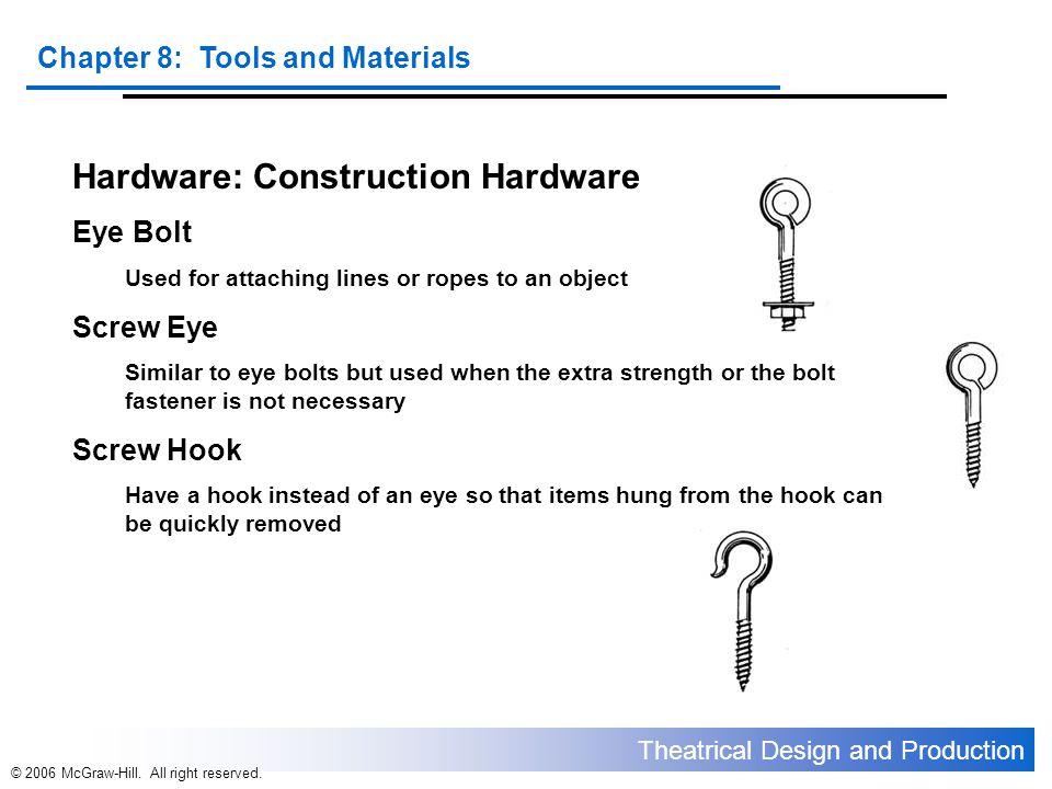 Hardware: Construction Hardware